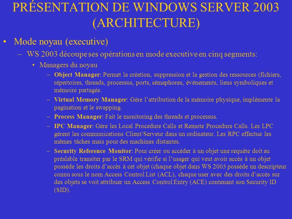 PRÉSENTATION DE WINDOWS SERVER 2003 (ARCHITECTURE) Mode noyau (executive) –WS 2003 découpe ses opérations en mode executive en cinq segments: Managers du noyau –Validation du Security Reference Monitor