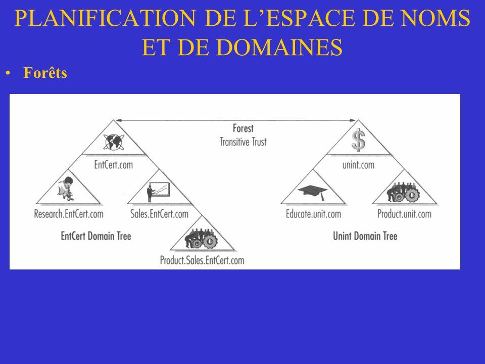 PLANIFICATION DE LESPACE DE NOMS ET DE DOMAINES Forêts