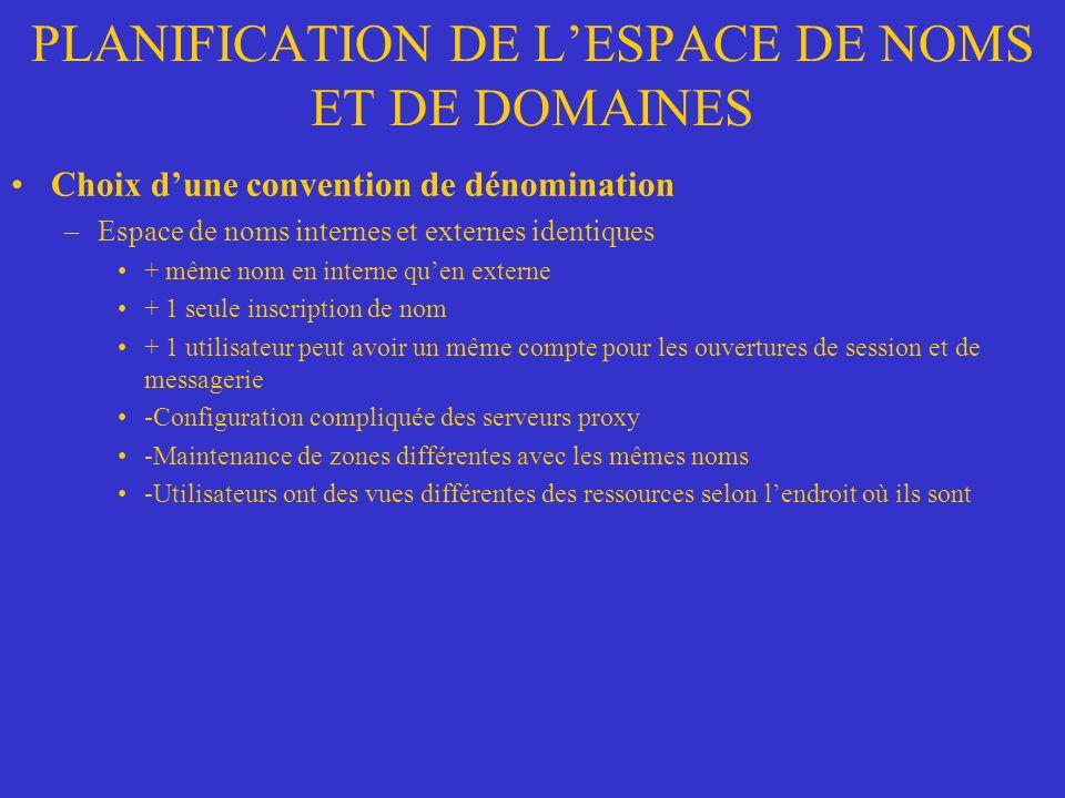 PLANIFICATION DE LESPACE DE NOMS ET DE DOMAINES Choix dune convention de dénomination –Espace de noms internes et externes identiques + même nom en in