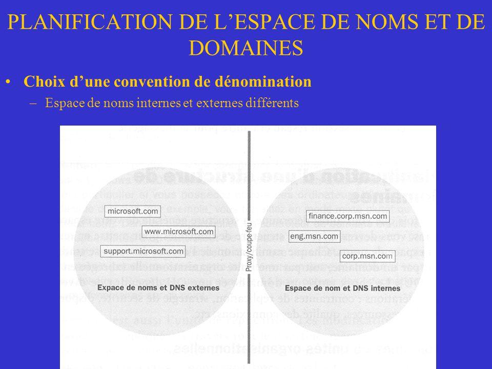 PLANIFICATION DE LESPACE DE NOMS ET DE DOMAINES Choix dune convention de dénomination –Espace de noms internes et externes différents