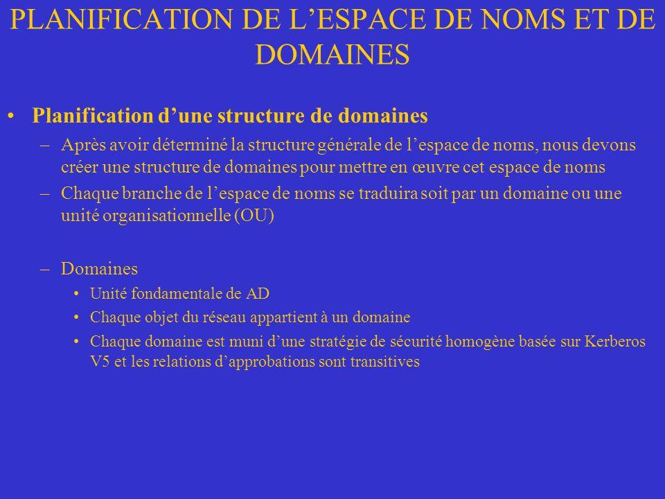PLANIFICATION DE LESPACE DE NOMS ET DE DOMAINES Planification dune structure de domaines –Après avoir déterminé la structure générale de lespace de no