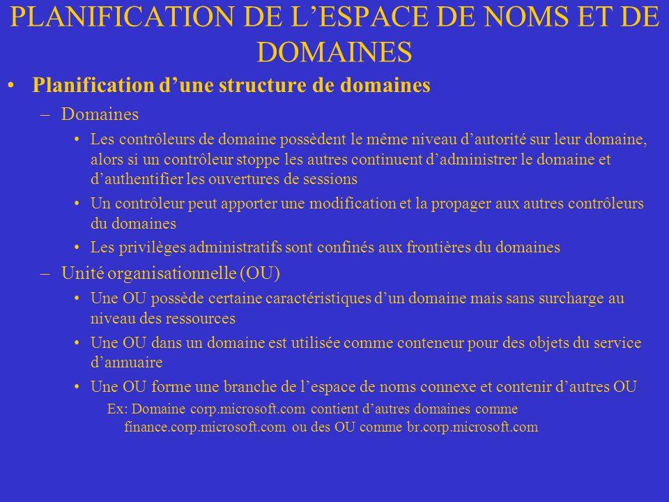 PLANIFICATION DE LESPACE DE NOMS ET DE DOMAINES Planification dune structure de domaines –Domaines Les contrôleurs de domaine possèdent le même niveau