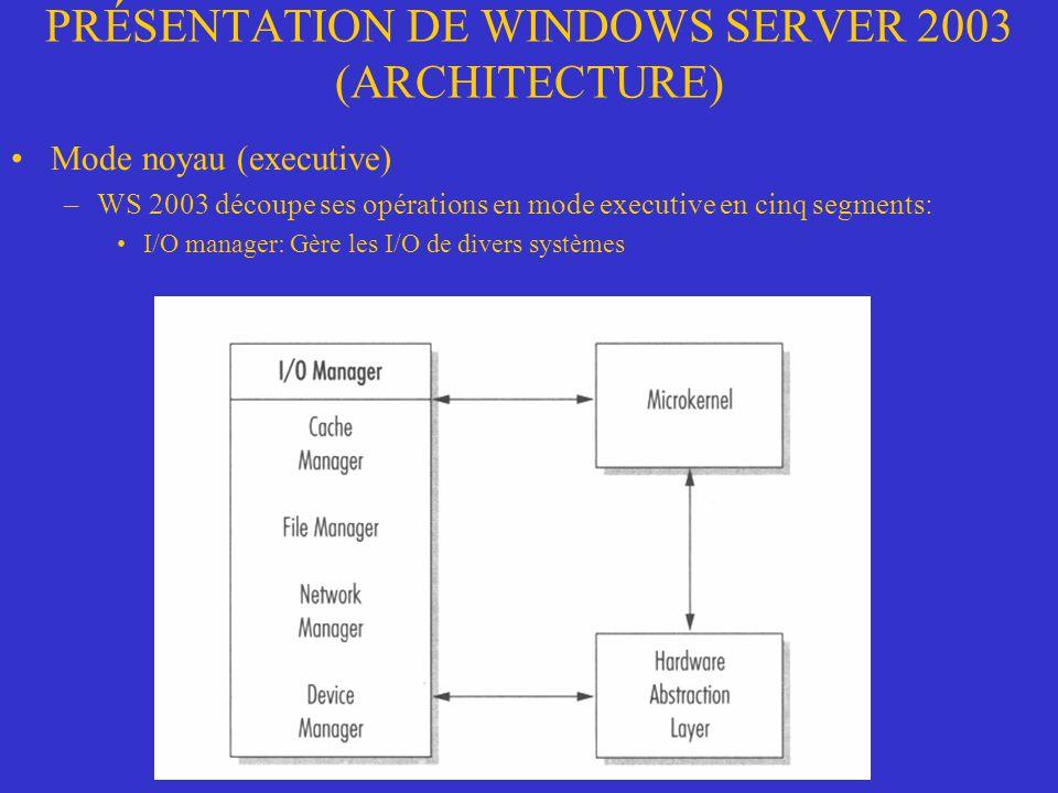 PRÉSENTATION DE WINDOWS SERVER 2003 (ARCHITECTURE) Mode noyau (executive) –WS 2003 découpe ses opérations en mode executive en cinq segments: Windows Manager, Graphics Device Drivers: Gère directement avec le HAL linteraction avec la carte graphique.