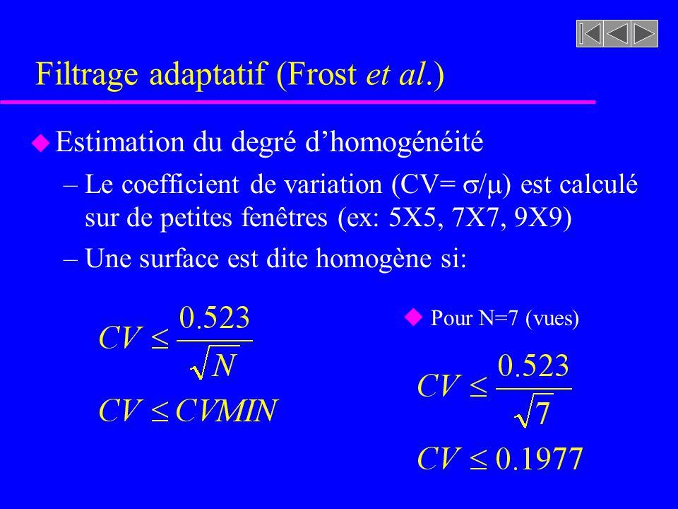 Filtrage adaptatif (Frost et al.) u Estimation du degré dhomogénéité –Surfaces homogènes: surfaces dont la fonction de luminance est constante –Surfaces hétérogènes: surfaces dont la fonction de luminance rencontrent de fortes variations (zones texturées, arêtes, contours, cibles ponctuelles) –Le coefficient de variation (CV= / ) est donc une mesure du degré dhomogénéité des surfaces