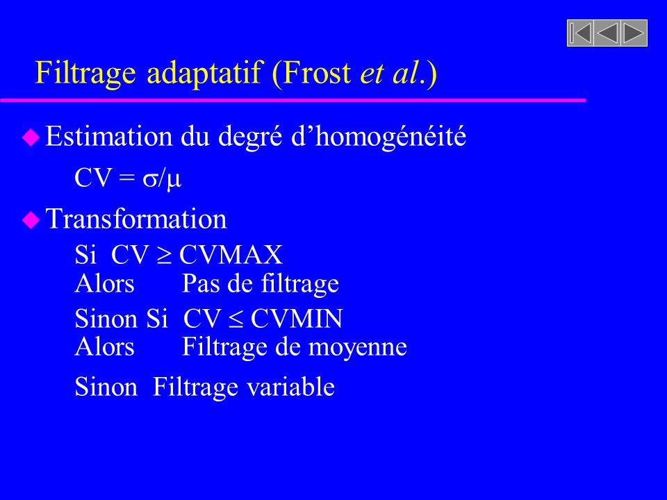 Filtrage adaptatif (Gonzalez et Woods) u Résultat de lapplication du filtre Moyenne géométrique