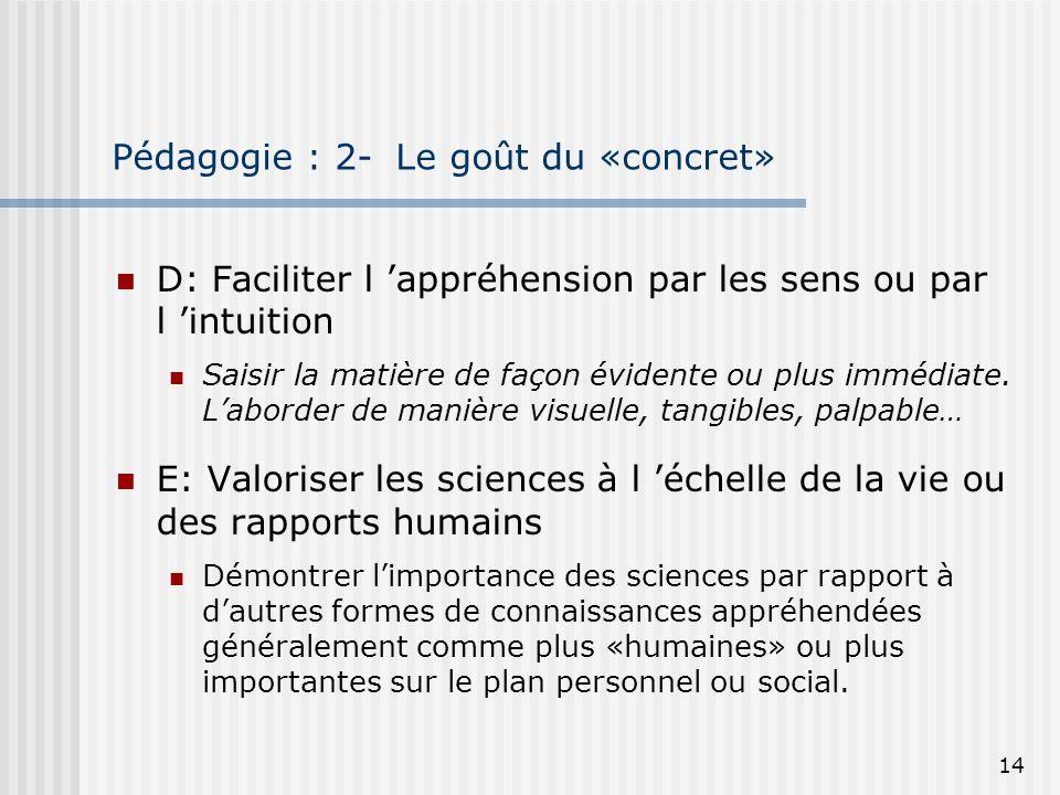 14 Pédagogie : 2- Le goût du «concret» D: Faciliter l appréhension par les sens ou par l intuition Saisir la matière de façon évidente ou plus immédia