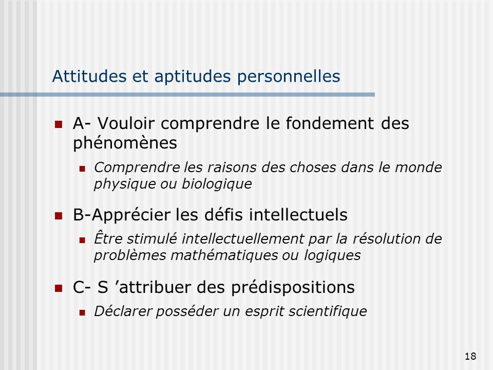18 Attitudes et aptitudes personnelles A- Vouloir comprendre le fondement des phénomènes Comprendre les raisons des choses dans le monde physique ou b