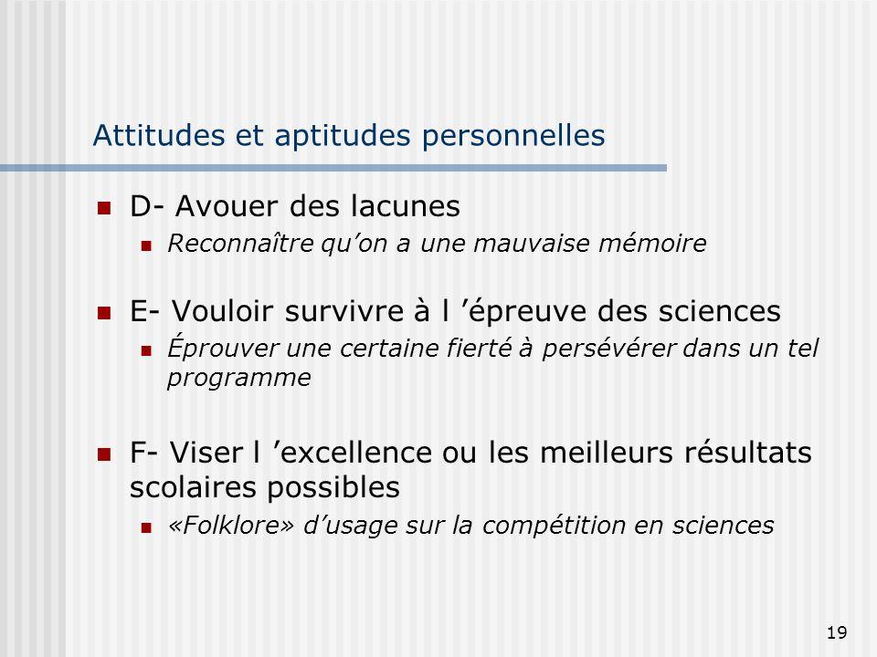 19 Attitudes et aptitudes personnelles D- Avouer des lacunes Reconnaître quon a une mauvaise mémoire E- Vouloir survivre à l épreuve des sciences Épro