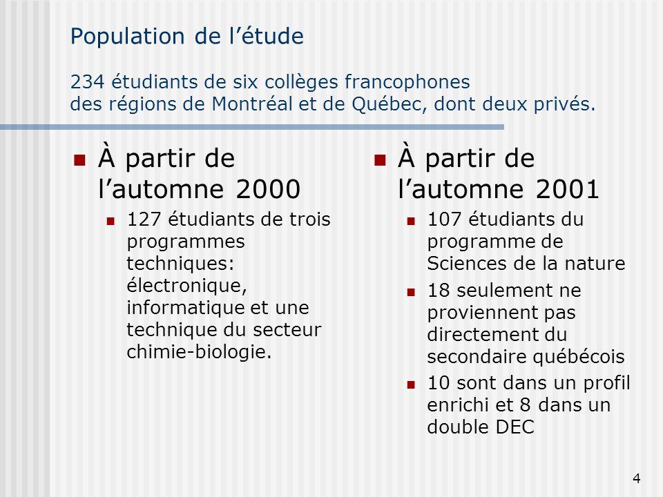 4 Population de létude 234 étudiants de six collèges francophones des régions de Montréal et de Québec, dont deux privés. À partir de lautomne 2000 12