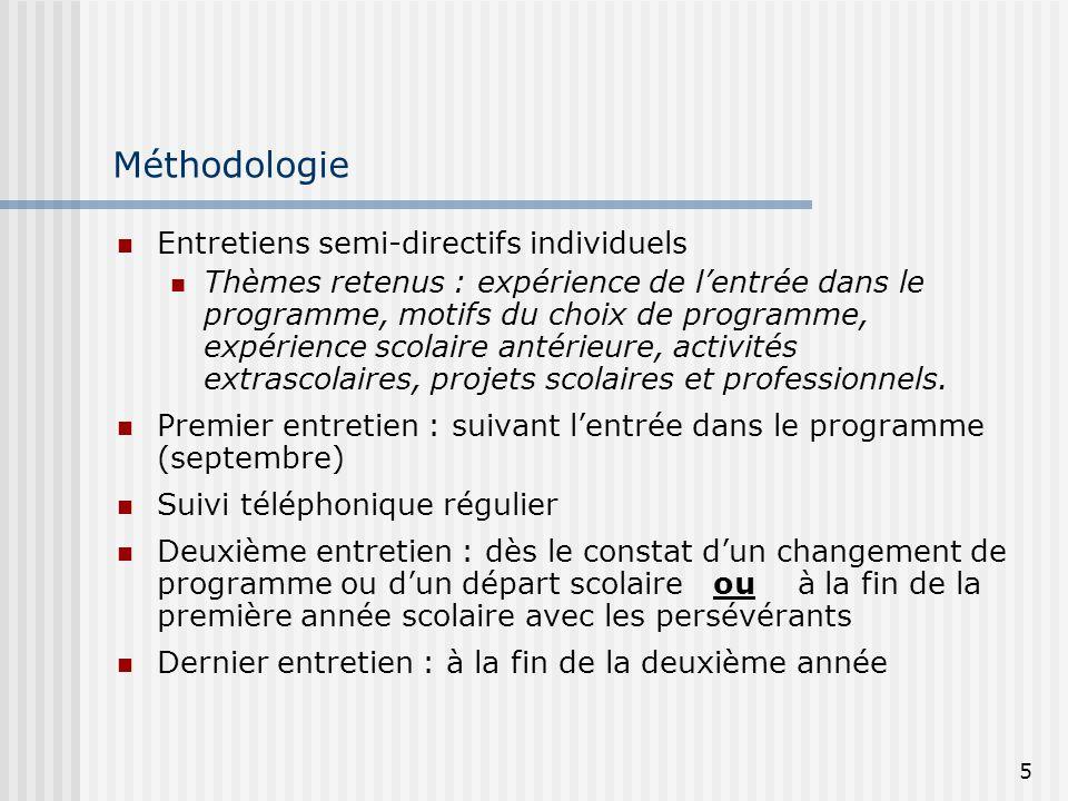 5 Méthodologie Entretiens semi-directifs individuels Thèmes retenus : expérience de lentrée dans le programme, motifs du choix de programme, expérienc