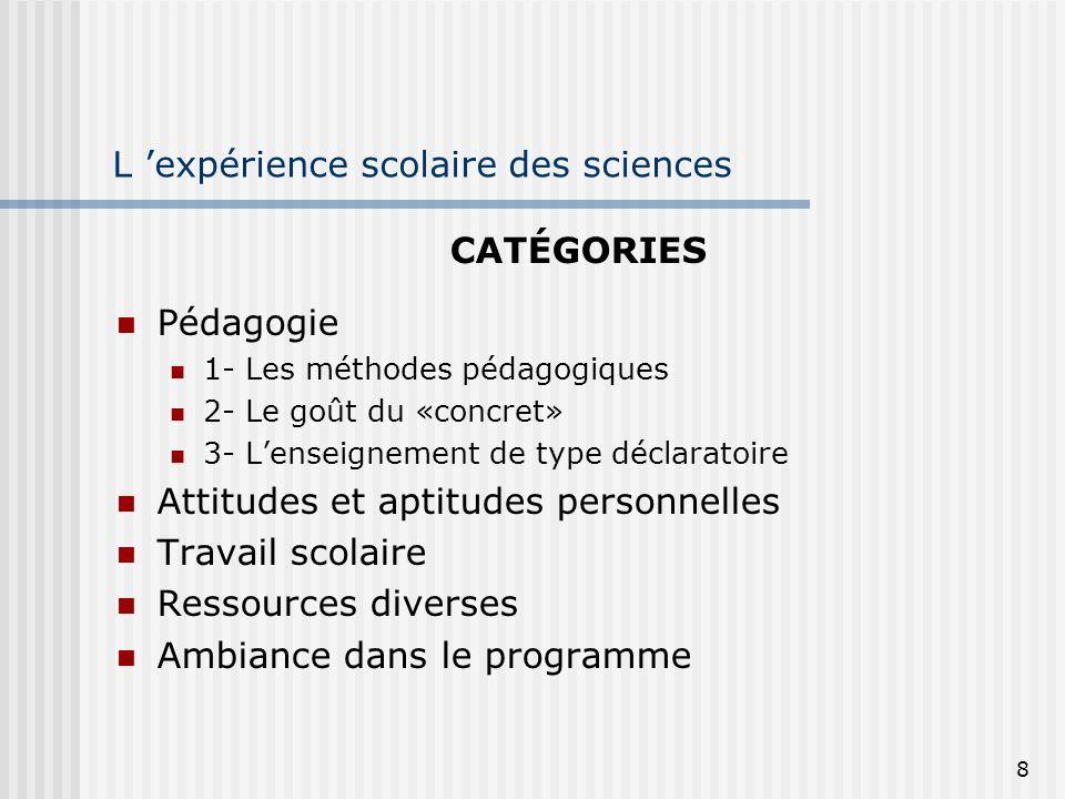 8 L expérience scolaire des sciences CATÉGORIES Pédagogie 1- Les méthodes pédagogiques 2- Le goût du «concret» 3- Lenseignement de type déclaratoire A