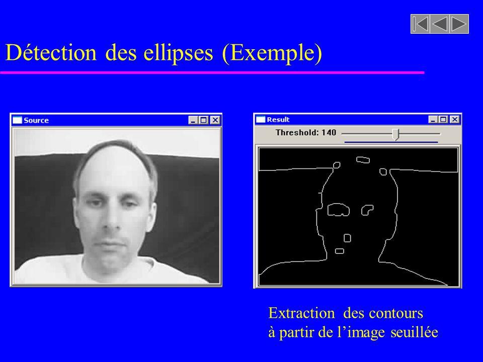 Détection des ellipses (Exemple) (ex: findThresholdFaceNIR.c) //
