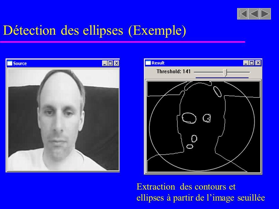 Détection des ellipses (Exemple) (ex: findThresholdFaceNIR.c)