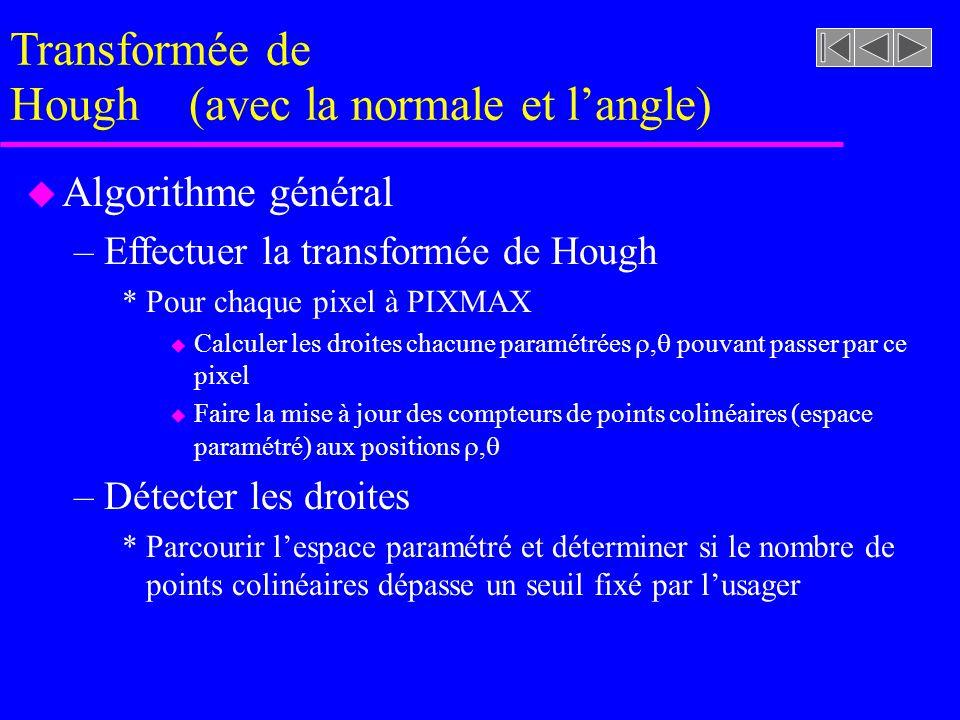 Figure 7.18 [rf. GONZALEZ, p. 437] Transformée de Hough (exemples) Espace paramétré {où sétend de ± 90° et de ± 2D} Image avec 5 points spécifiques A