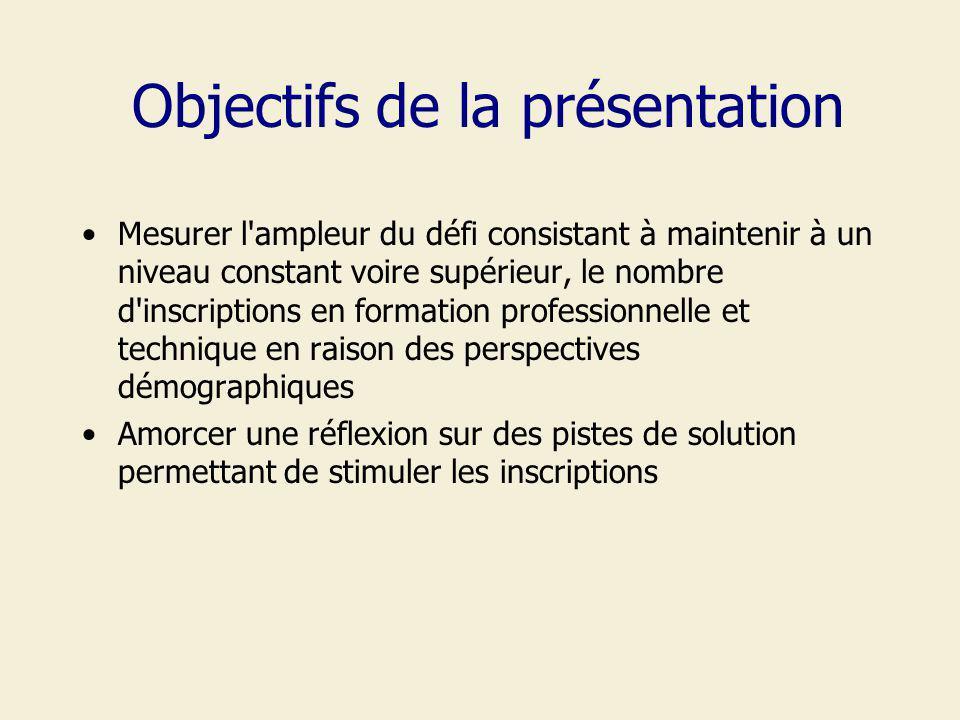 Objectifs de la présentation Mesurer l'ampleur du défi consistant à maintenir à un niveau constant voire supérieur, le nombre d'inscriptions en format