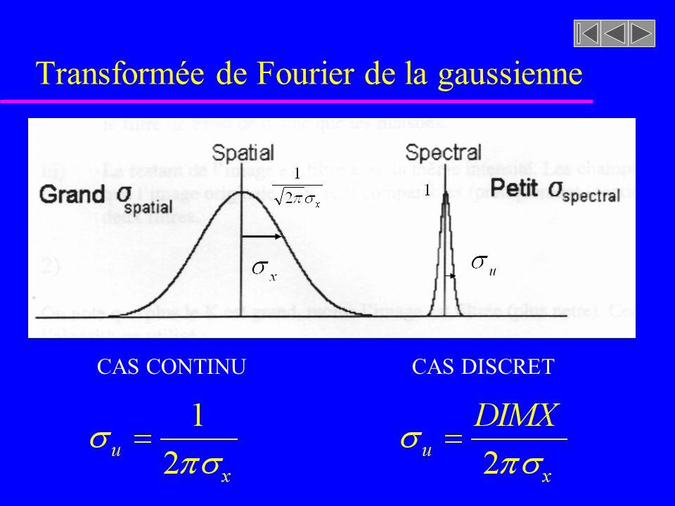 Propriétés (rotation) de la transformée de Fourier