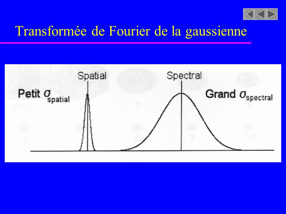 Transformée de Fourier de la gaussienne CAS CONTINUCAS DISCRET