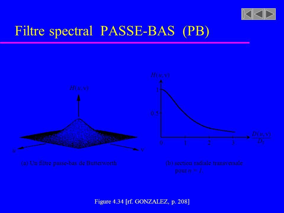 Figure 4.30 [rf. GONZALEZ, p. 203] Filtre spectral PASSE-BAS (PB)