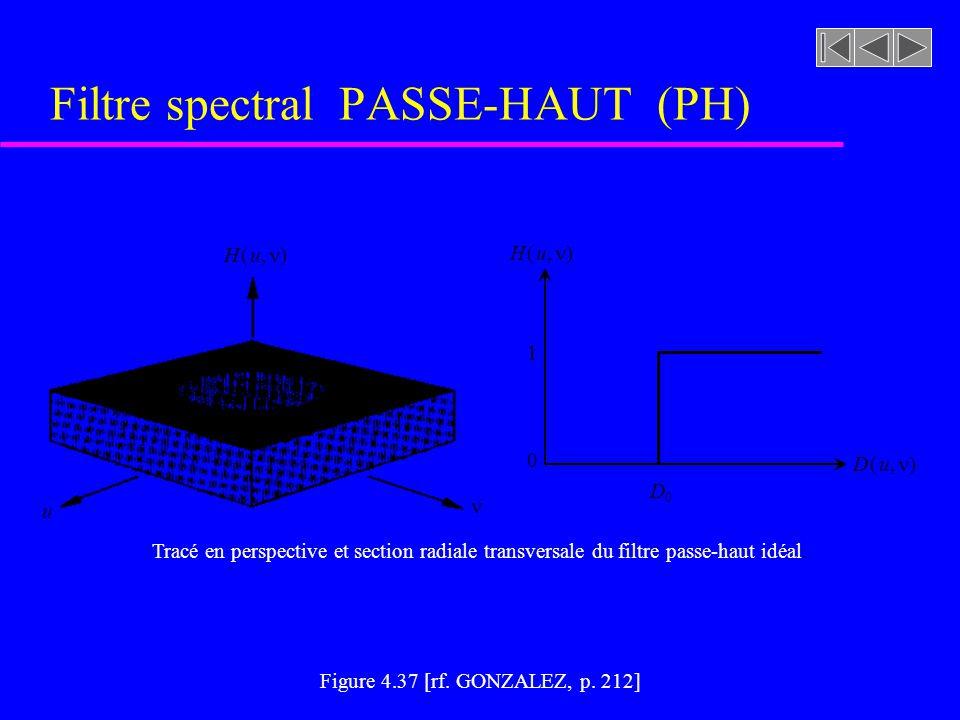 Rehaussement dimages (mise en évidence de structures dans limage) u Filtre spectral PASSE-HAUT (PH)