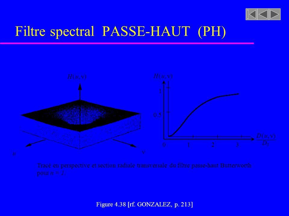 Figure 4.37 [rf.GONZALEZ, p.
