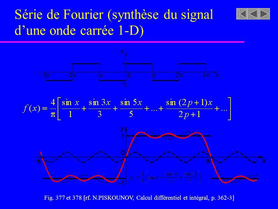 Filtrage spectral u Fondements –Série de Fourier (synthèse du signal dune onde carrée 1-D) –Transformée de Fourier ( représentation du signal dans le domaine spectral ) u Transformée de Fourier (TF) –Propriétés utiles