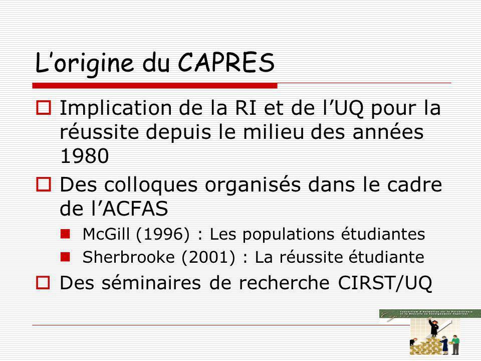 Lorigine du CAPRES Implication de la RI et de lUQ pour la réussite depuis le milieu des années 1980 Des colloques organisés dans le cadre de lACFAS McGill (1996) : Les populations étudiantes Sherbrooke (2001) : La réussite étudiante Des séminaires de recherche CIRST/UQ