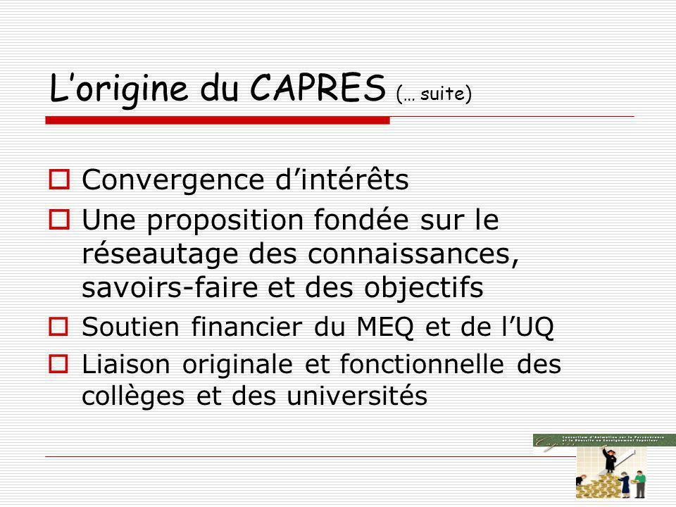 Lorigine du Magazine 1999 : Le Magazine «Réussite» 2001 : Argument pour la création du CAPRES 2003 : Une transition de taille UQ / Interinstitutionnel Universitaire / Enseignement supérieur TIC / Réussite des étudiants Experts / Communauté 2004 : Le CAPRES Magazine