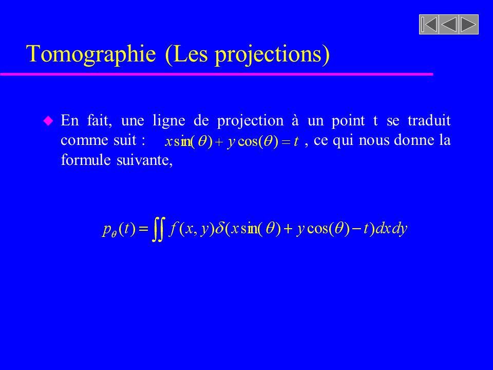 Tomographie (Les projections) u Premièrement, comment construire des tranches de limage synthétique à laide des projections ? u Pour un axe de project