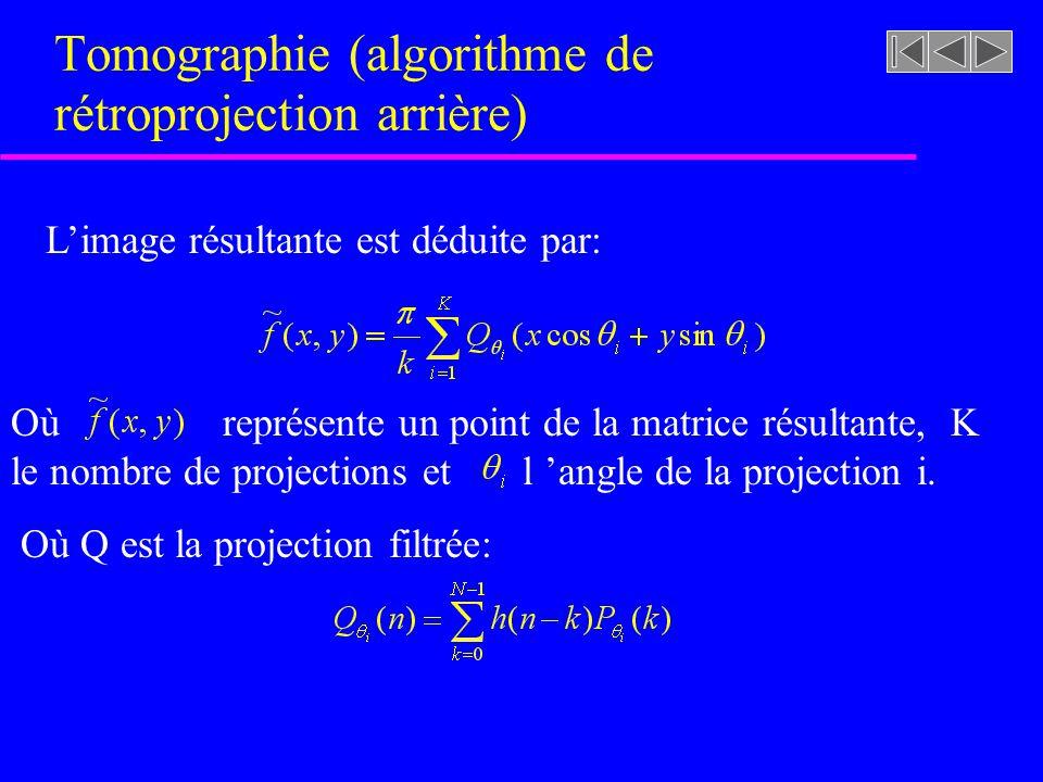 Tomographie (algorithme de rétroprojection arrière) Limage résultante est déduite par: Où représente un point de la matrice résultante, K le nombre de projections et l angle de la projection i.
