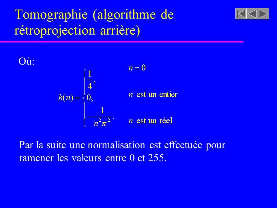 Tomographie (algorithme de rétroprojection arrière) Limage résultante est déduite par: Où représente un point de la matrice résultante, K le nombre de