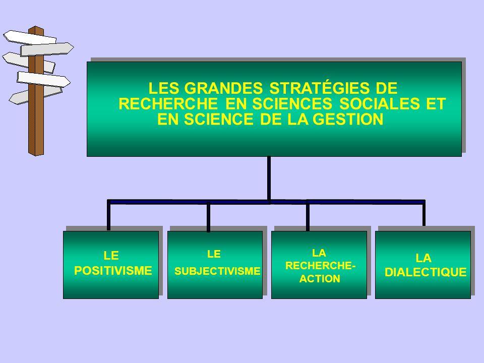 CHANGEMENT RADICAL Paradigme de lhumanisme radical Paradigme du structuralisme radical Paradigme interprétatif Paradigme fonctionnaliste RÉGULATION SU