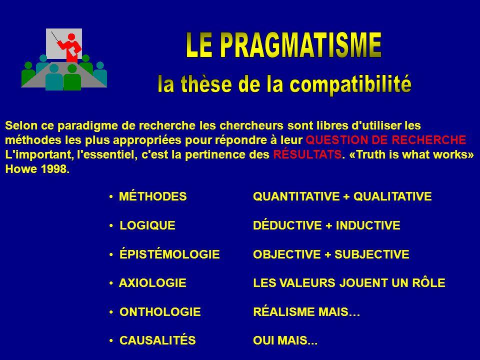et complémentarité, (THÈSE, ANTITHÈSE et La dialectique peut se définir comme une STRUCTURE LOGIQUE qui combinent opposition SYNTHÈSE). Les dialectici