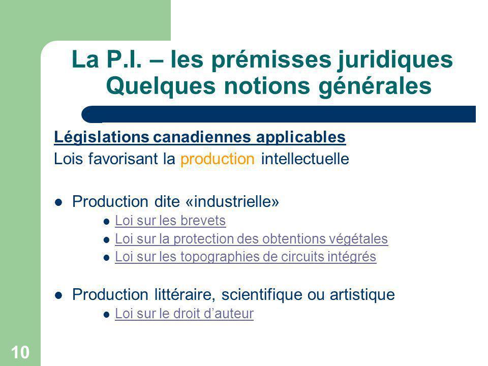 10 La P.I. – les prémisses juridiques Quelques notions générales Législations canadiennes applicables Lois favorisant la production intellectuelle Pro