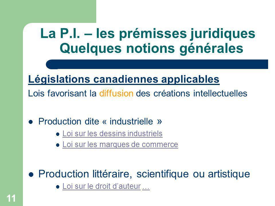 11 La P.I. – les prémisses juridiques Quelques notions générales Législations canadiennes applicables Lois favorisant la diffusion des créations intel