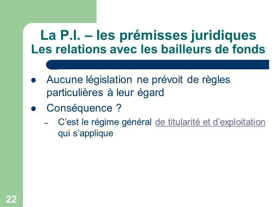 22 La P.I. – les prémisses juridiques Les relations avec les bailleurs de fonds Aucune législation ne prévoit de règles particulières à leur égard Con