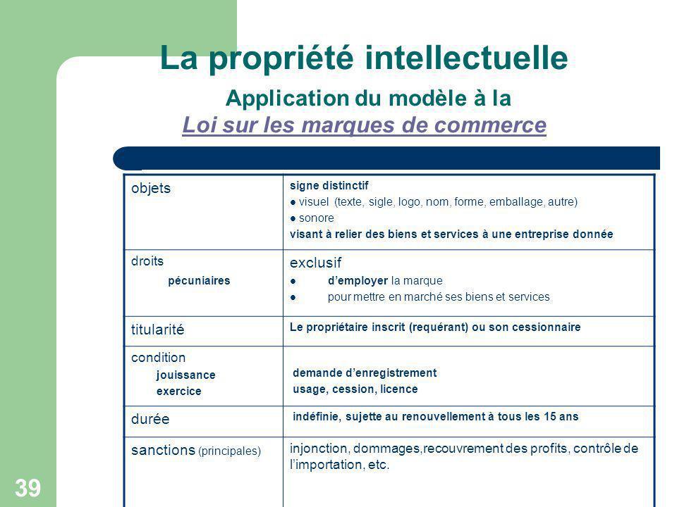 39 La propriété intellectuelle Application du modèle à la Loi sur les marques de commerce Loi sur les marques de commerce objets signe distinctif visu