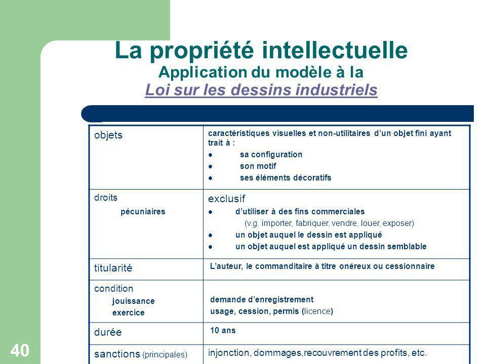 40 La propriété intellectuelle Application du modèle à la Loi sur les dessins industriels Loi sur les dessins industriels objets caractéristiques visu