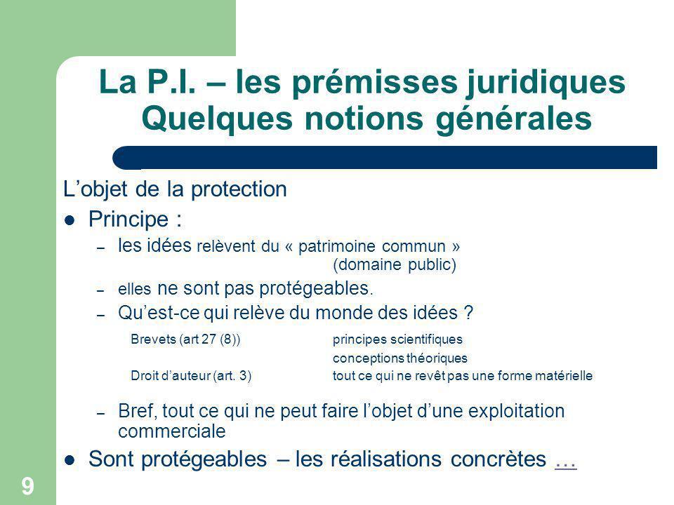 9 La P.I. – les prémisses juridiques Quelques notions générales Lobjet de la protection Principe : – les idées relèvent du « patrimoine commun » (doma