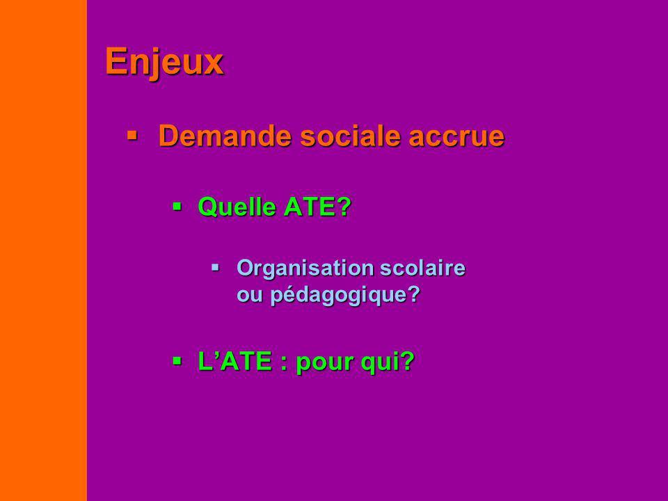Enjeux Demande sociale accrue Demande sociale accrue Quelle ATE? Quelle ATE? Organisation scolaire ou pédagogique? Organisation scolaire ou pédagogiqu