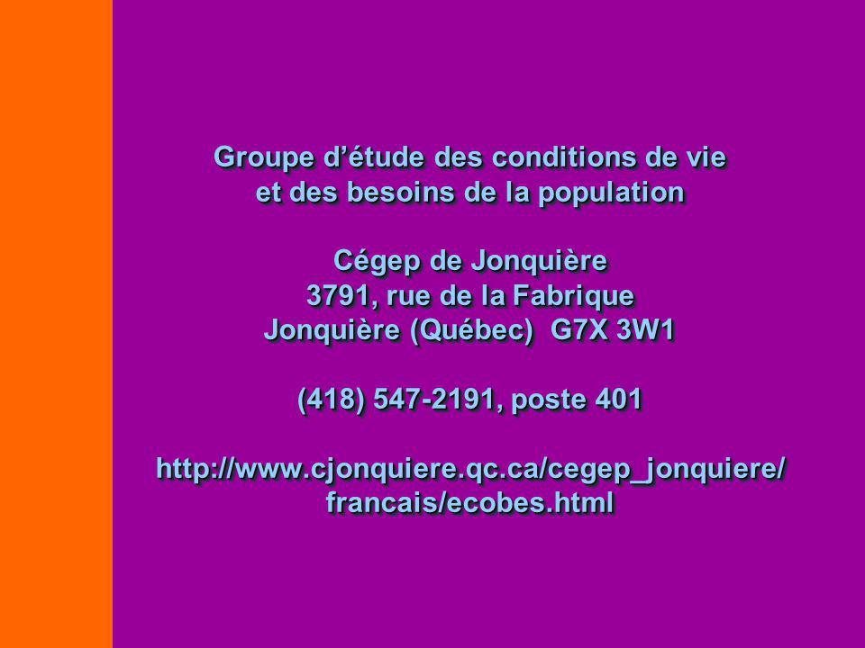 Groupe détude des conditions de vie et des besoins de la population Cégep de Jonquière 3791, rue de la Fabrique Jonquière (Québec) G7X 3W1 (418) 547-2