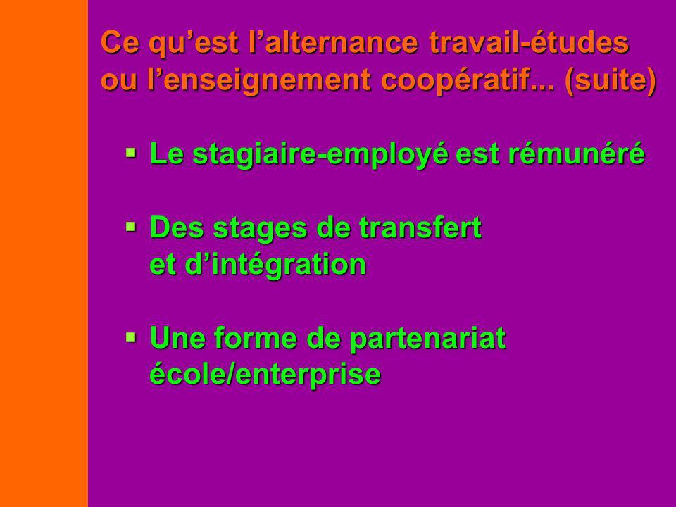 Ce quest lalternance travail-études ou lenseignement coopératif... (suite) Le stagiaire-employé est rémunéré Le stagiaire-employé est rémunéré Des sta
