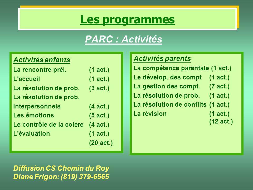 PARC : Activités Activités enfants La rencontre prél. (1 act.) L'accueil (1 act.) La résolution de prob. (3 act.) La résolution de prob. interpersonne