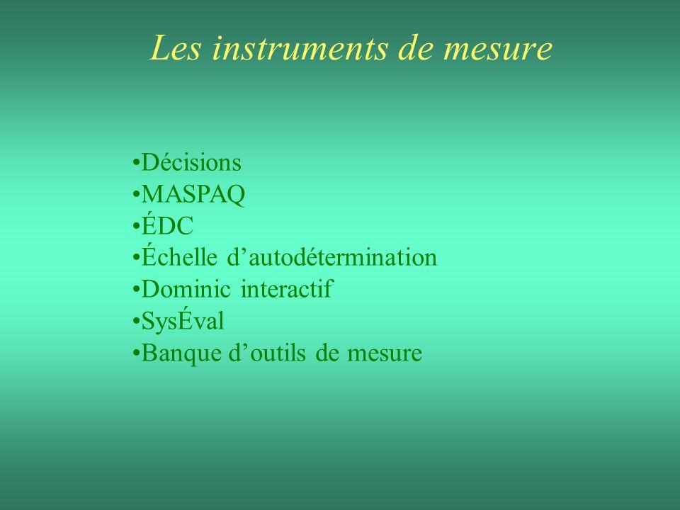 Décisions MASPAQ ÉDC Échelle dautodétermination Dominic interactif SysÉval Banque doutils de mesure