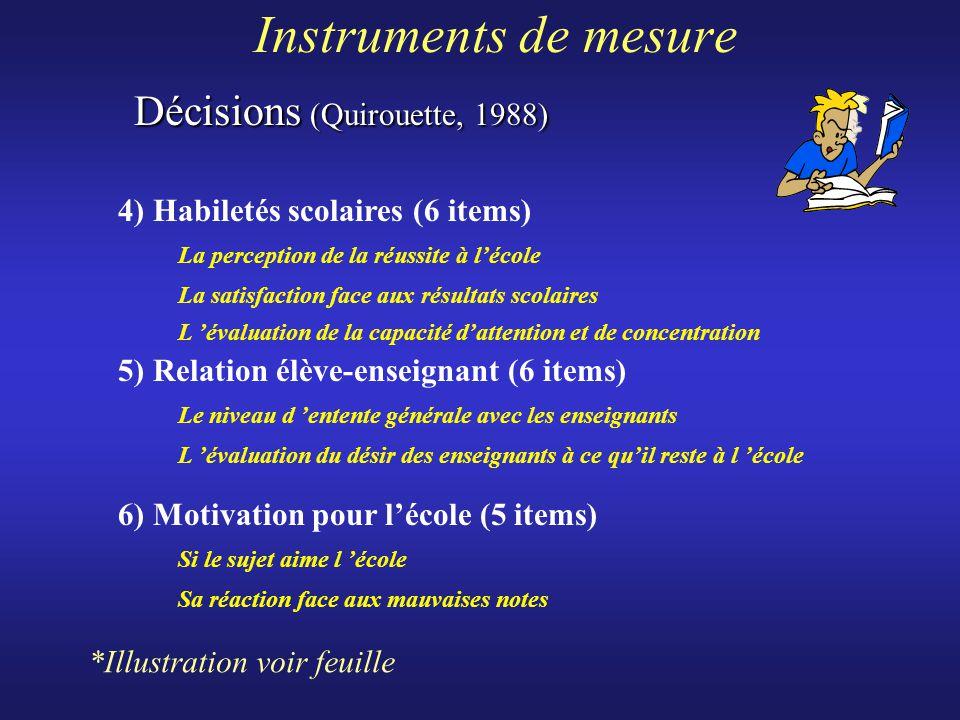 Instruments de mesure 4) Habiletés scolaires (6 items) La perception de la réussite à lécole La satisfaction face aux résultats scolaires L évaluation