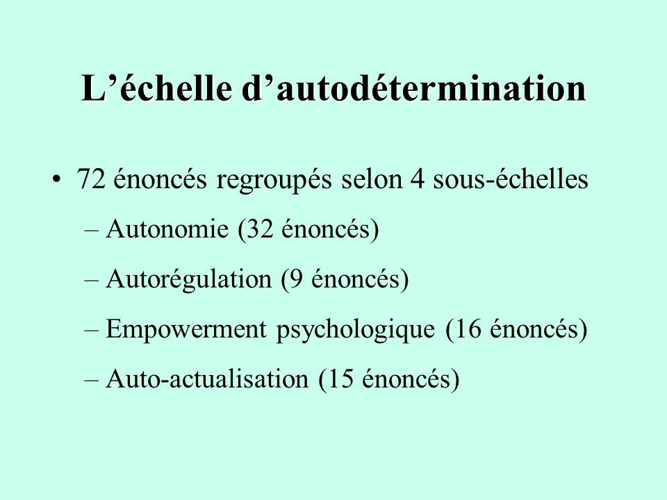 Léchelle dautodétermination 72 énoncés regroupés selon 4 sous-échelles –Autonomie (32 énoncés) –Autorégulation (9 énoncés) –Empowerment psychologique
