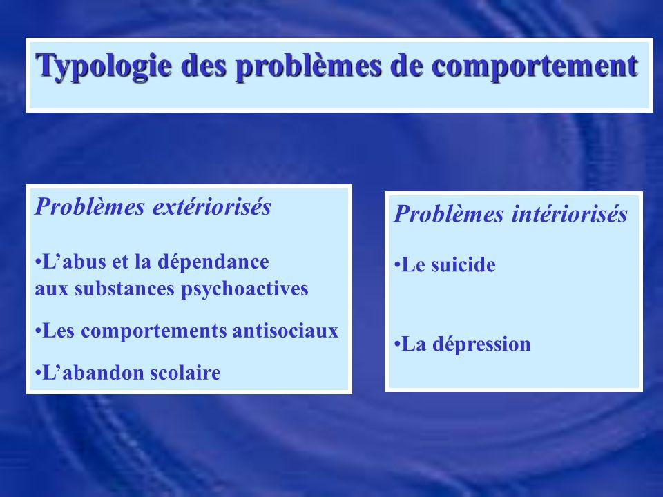 Typologie des problèmes de comportement Problèmes extériorisés Labus et la dépendance aux substances psychoactives Les comportements antisociaux Laban