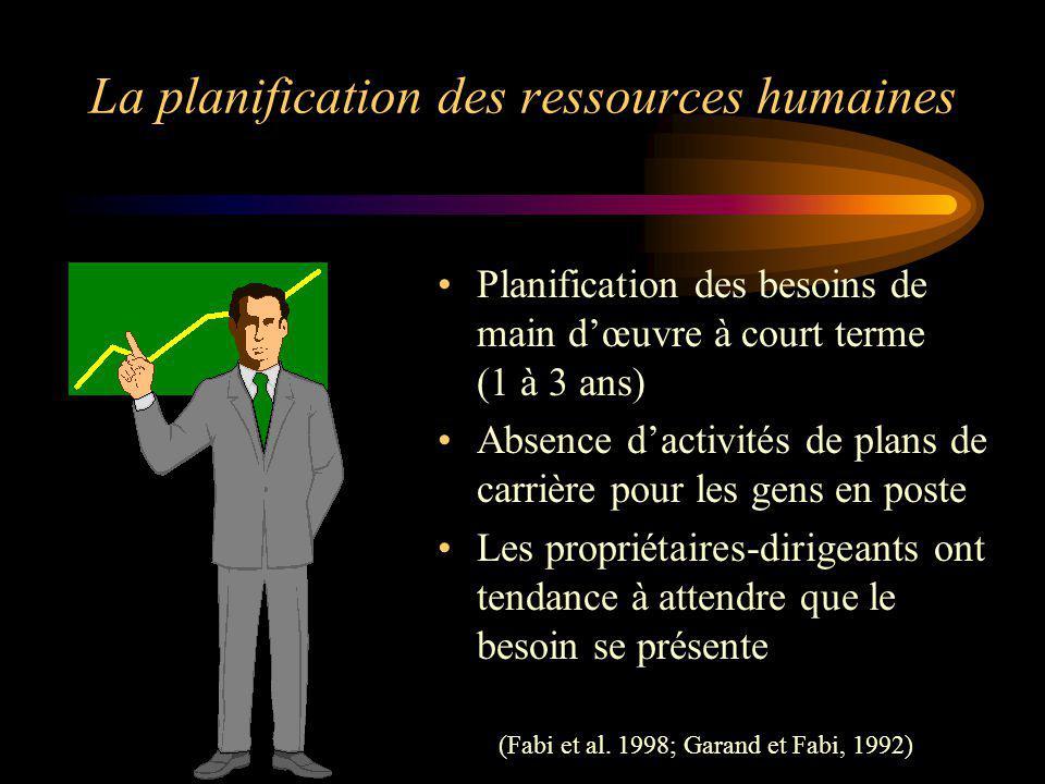 La planification des ressources humaines Planification des besoins de main dœuvre à court terme (1 à 3 ans) Absence dactivités de plans de carrière po