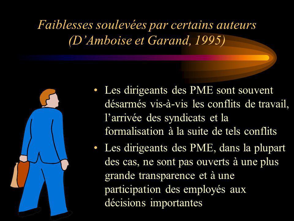 Faiblesses soulevées par certains auteurs (DAmboise et Garand, 1995) Les dirigeants des PME sont souvent désarmés vis-à-vis les conflits de travail, l