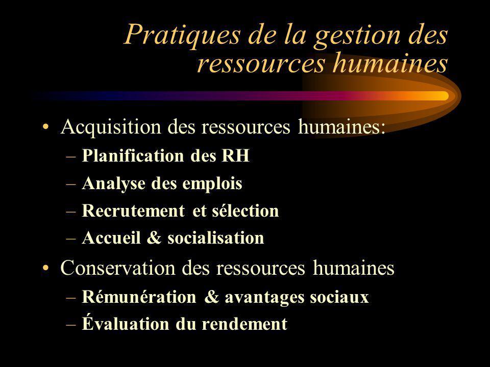 Pratiques de la gestion des ressources humaines Développement des ressources humaines –Formation & développement Environnement de travail: –Organisation & participation –Santé & sécurité au travail (tiré de Garand & Fabi, 1992)
