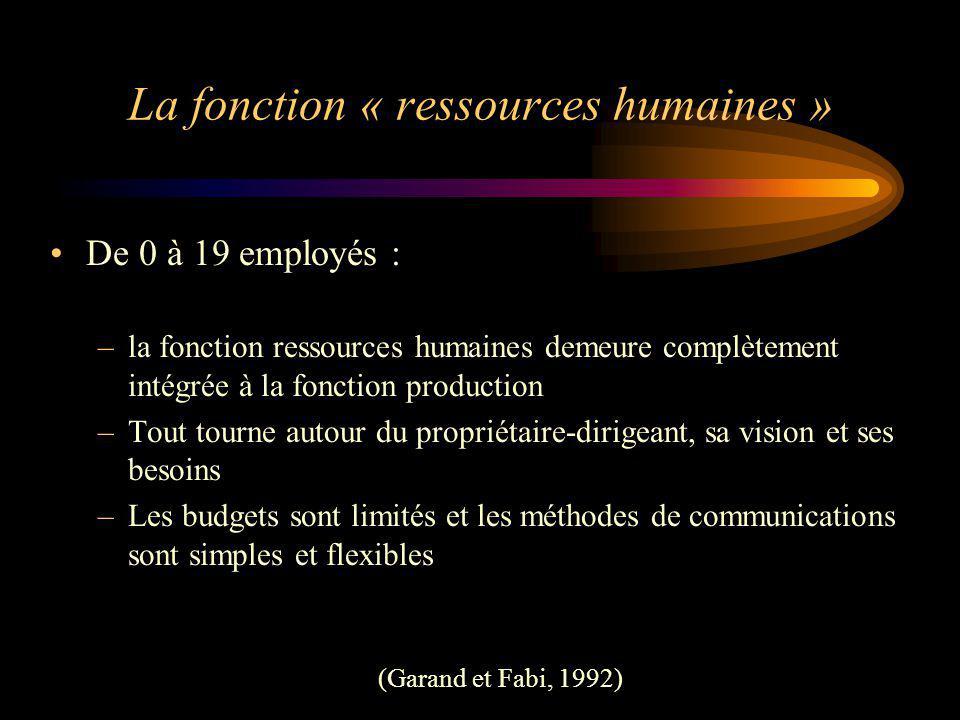 La fonction « ressources humaines » De 0 à 19 employés : –la fonction ressources humaines demeure complètement intégrée à la fonction production –Tout